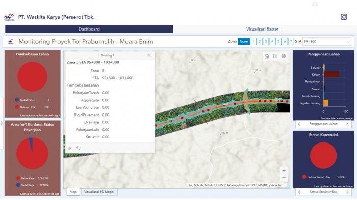 Adopsi Inovasi di Bidang Teknik Digital Bernama GeoBIM